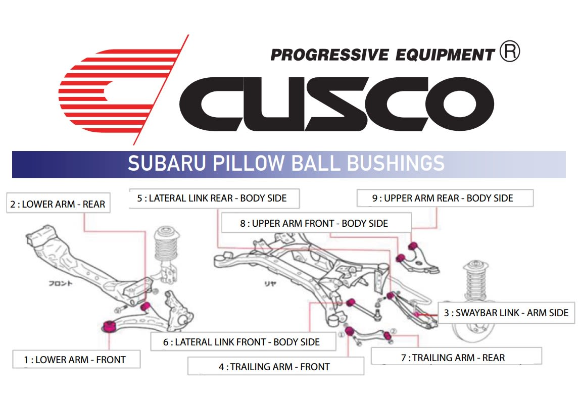 Cusco Pillow Ball Bushings Diagram
